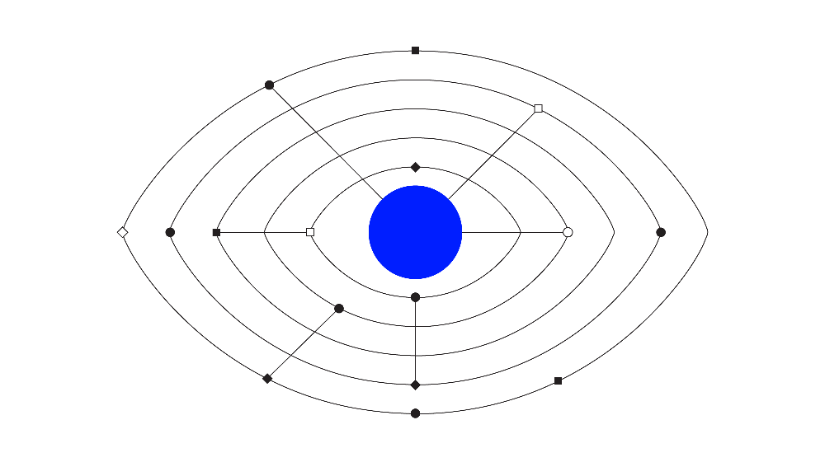 black lines and data points forming and eye shape with blue centre