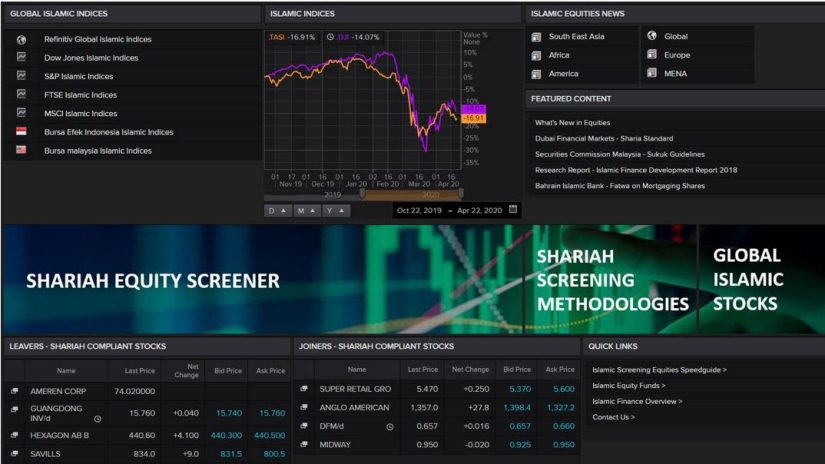 A screenshot of the Eikon dashboard showing The sharia equity screener