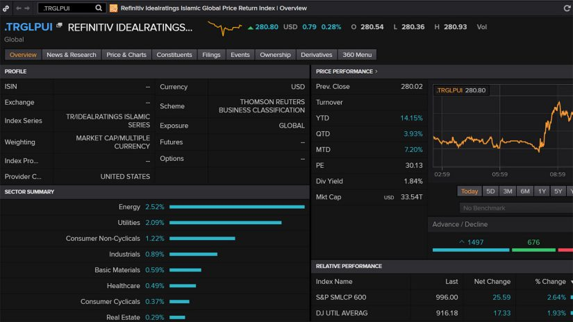 A screenshot of the Eikon dashboard showing the Refinitiv idealratings interface
