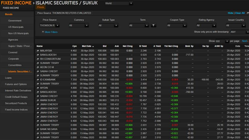 A screenshot of the Eikon dashboard showing the Islamic securities / sukuk interface