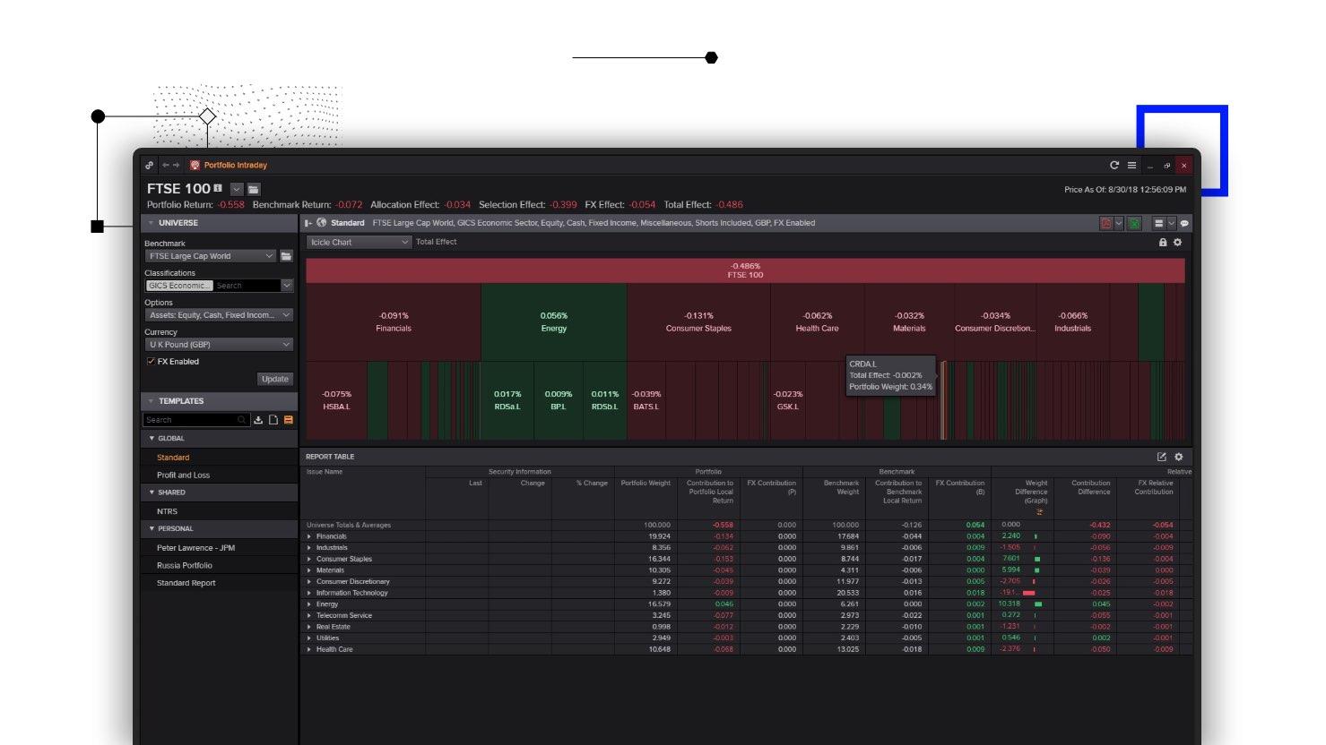 Eikon for Portfolio Management and Analysis | Refinitiv