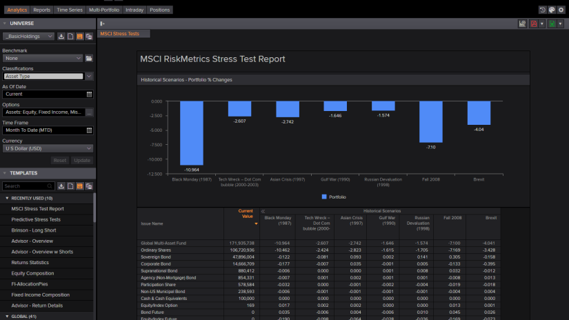 MSCI risk metrics stress test report