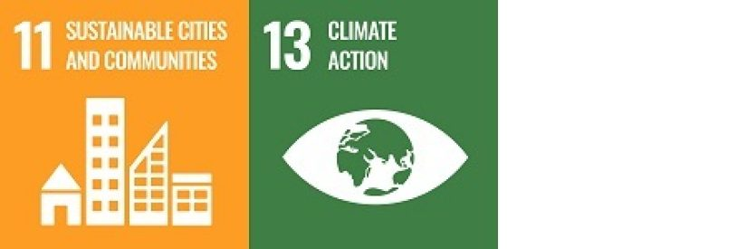 un sustainable development goals - emissions