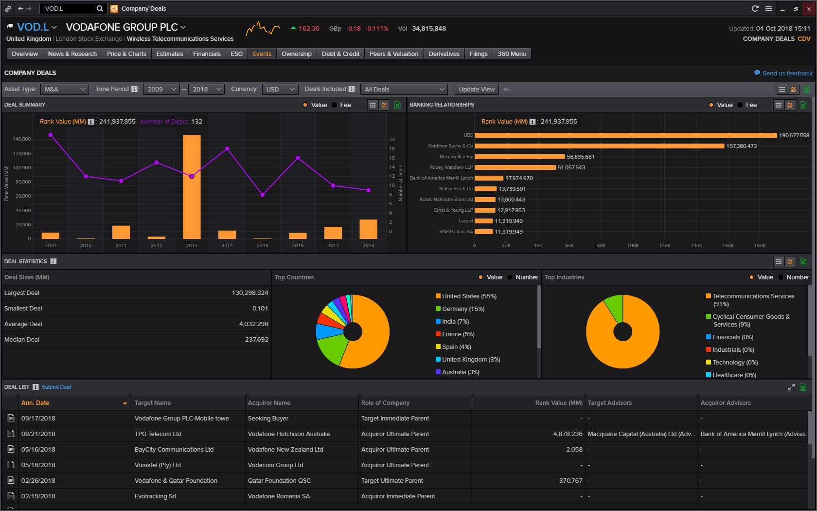 Eikon specs and downloads | Refinitiv