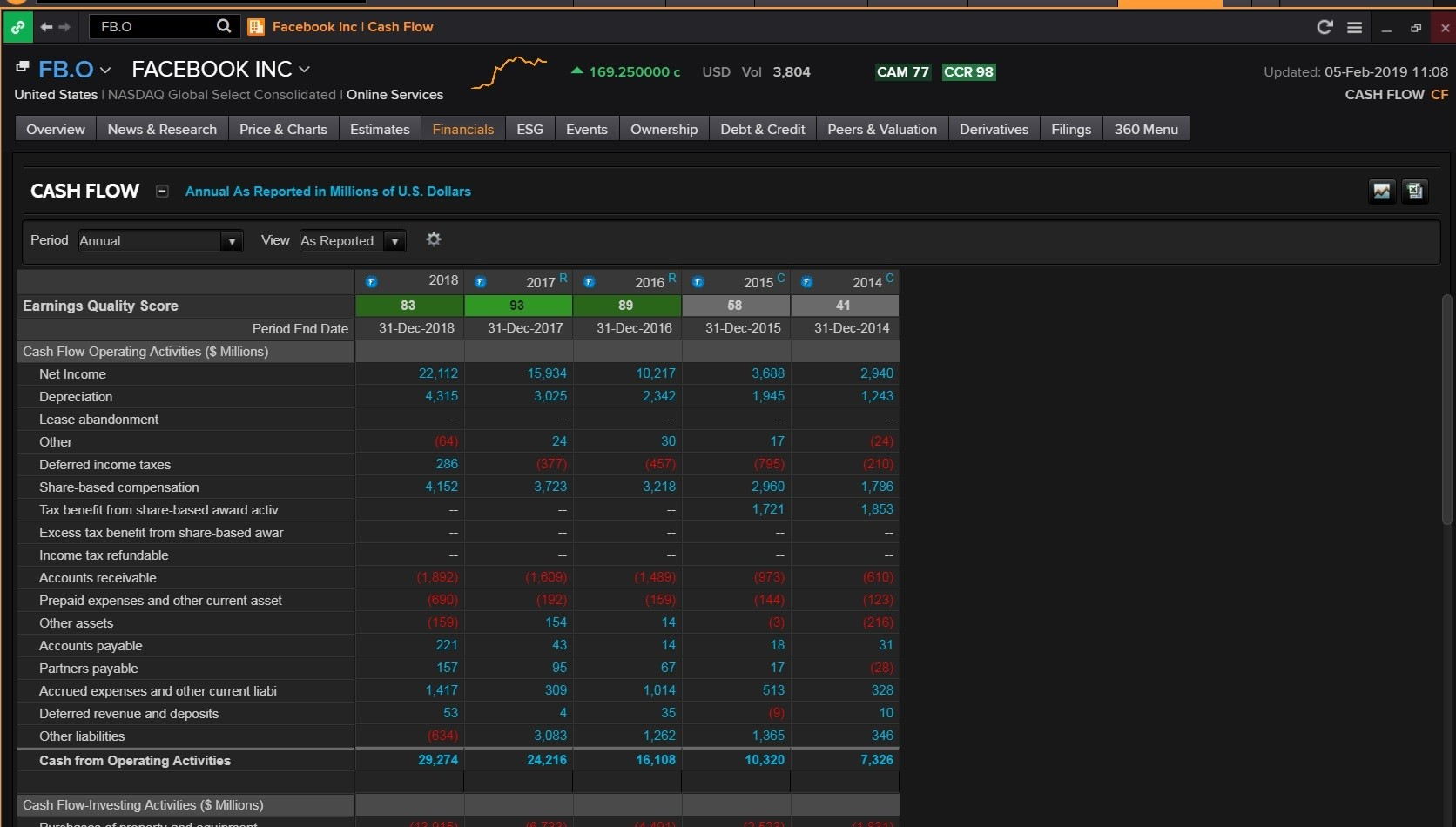 Eikon company financials fundamentals cash flow screenshot