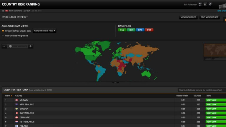 A screenshot displaying country risk ranking