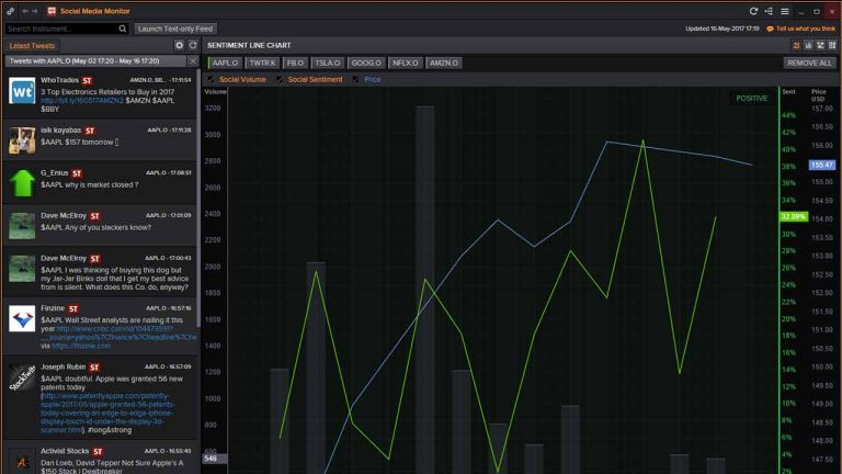 Screenshot of social media monitor and latest tweets