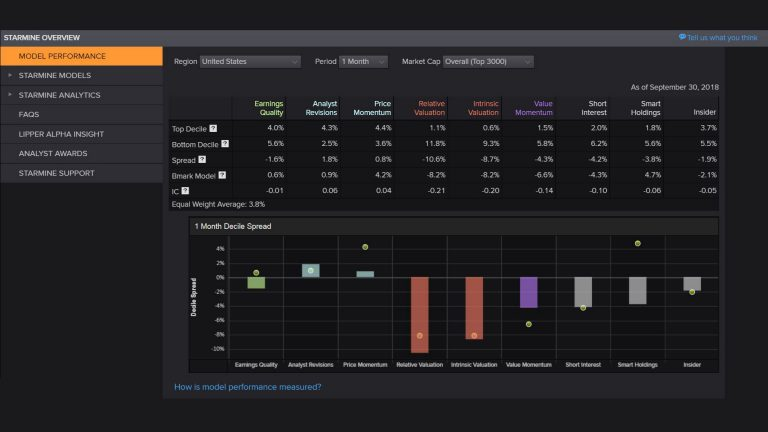 Screenshot showing the starmine overview model performance