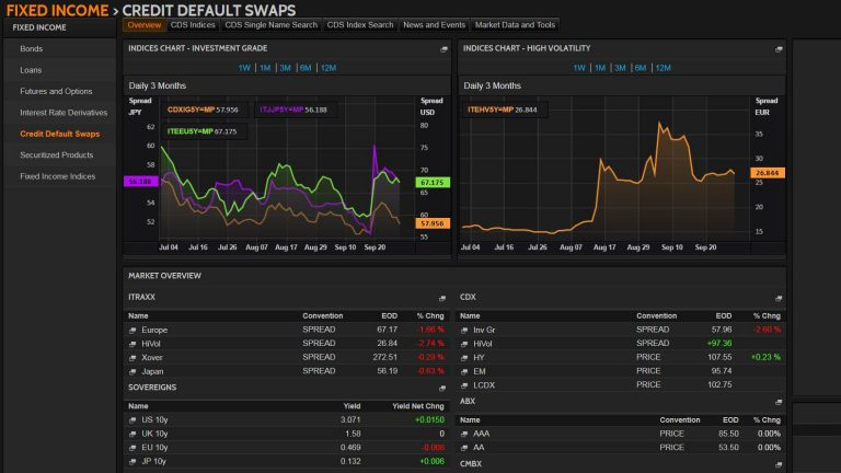 Fixed income credit default swaps screenshot