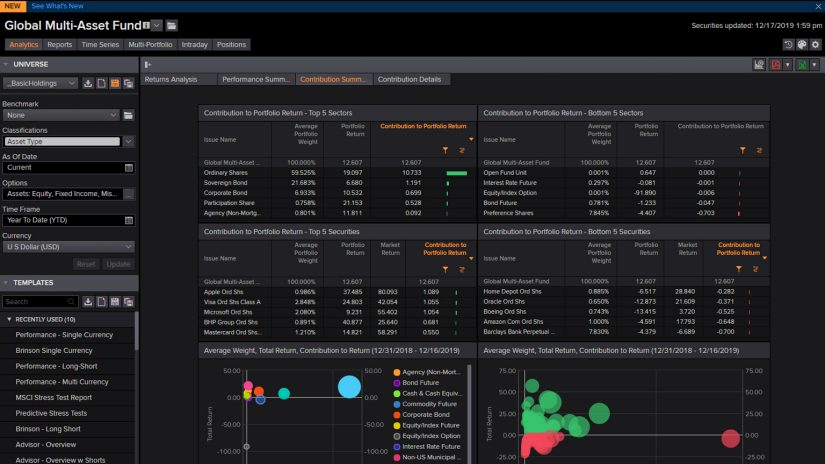 Reuters knowledge for investment management metastar investment