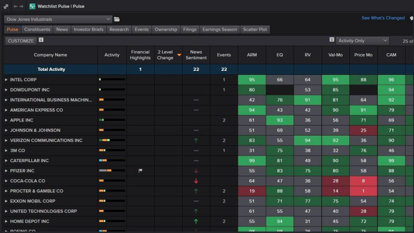 screenshot of Eikon Watchlist Pulse