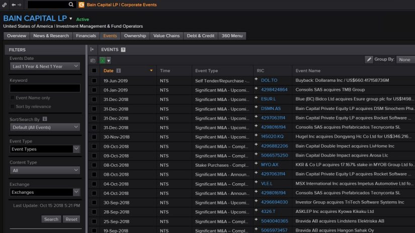 Screenshot showing Eikon events