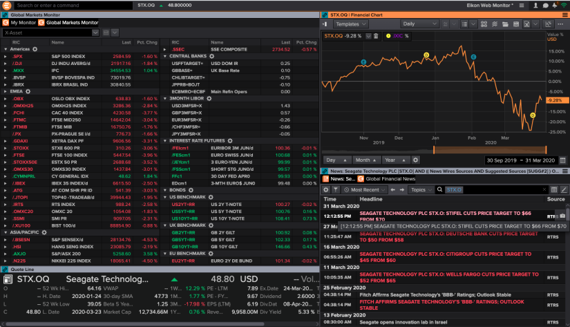 Product preview of Global Markets Monitor in Eikon