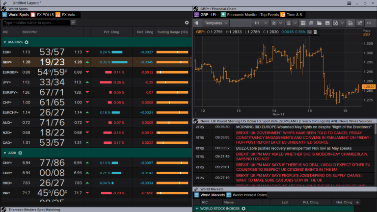 Screenshot of Eikon FX Spots Monitoring