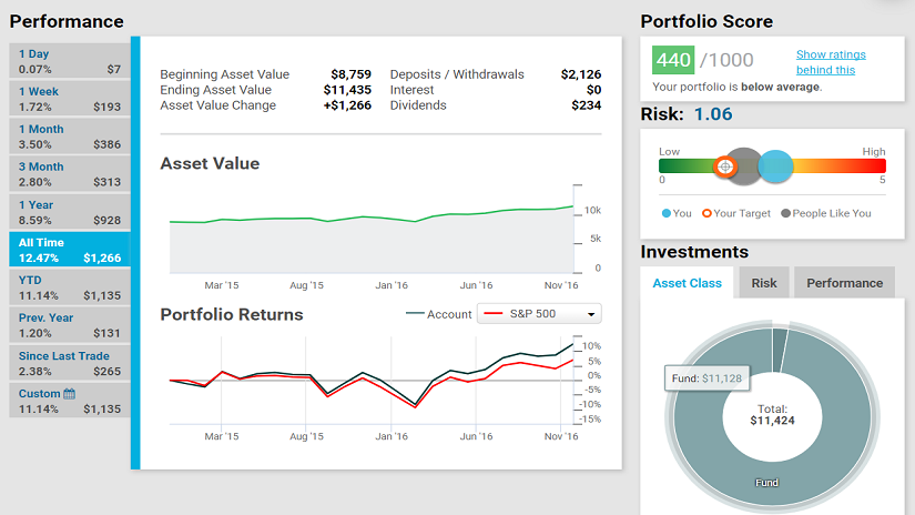 Client performance dashboard using Digital Investor
