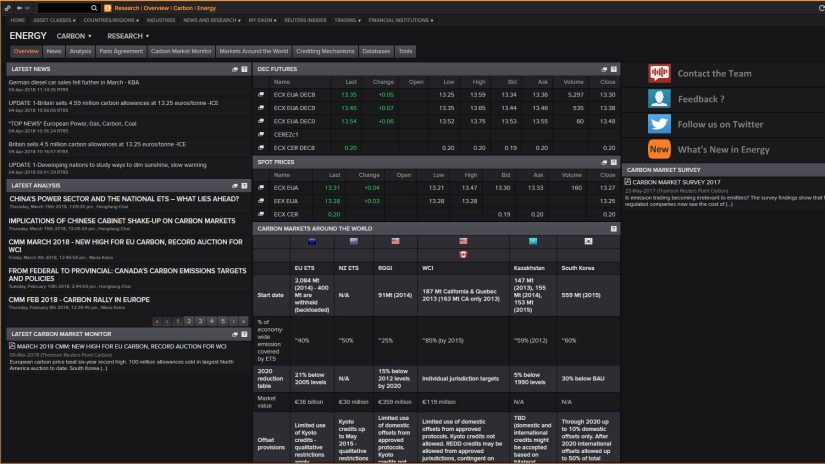 Eikon carbon research screenshot