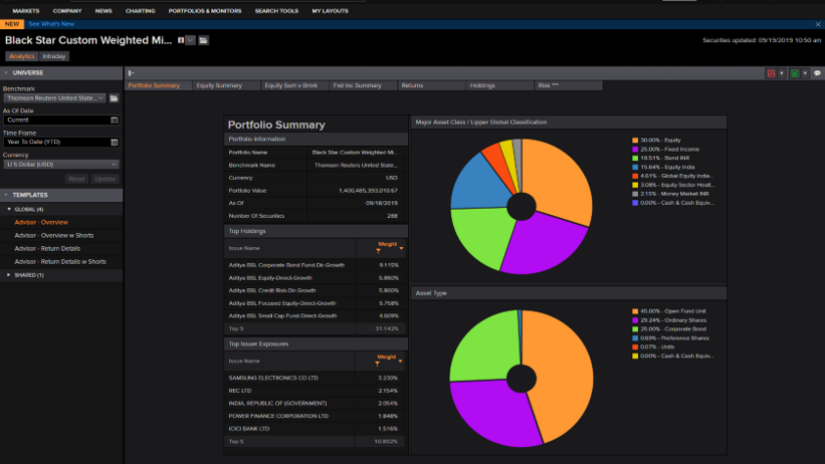 screenshot of the portfolio analytics summary on Workspace