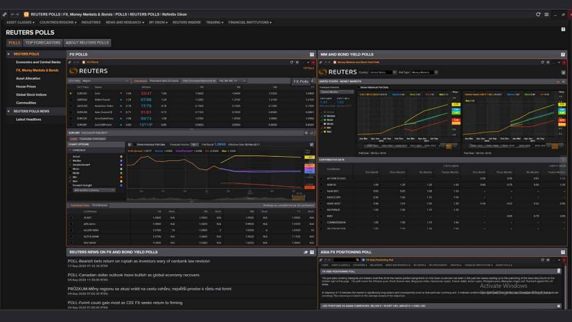 Reuters Polls news in Refinitiv Eikon