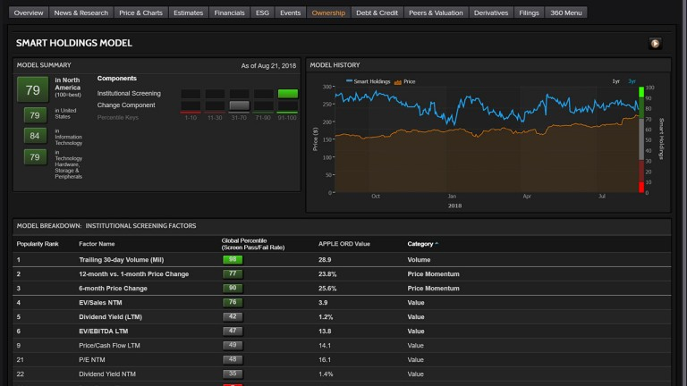 StarMine smart holdings model screenshot