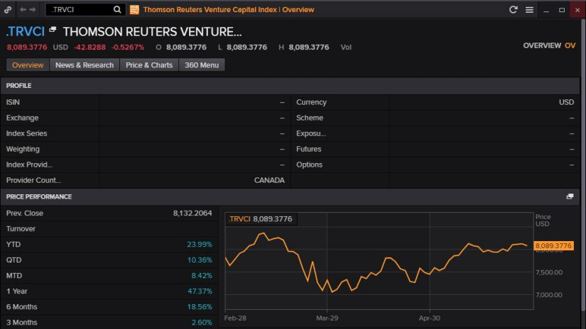 Venture capital indices overview screenshot