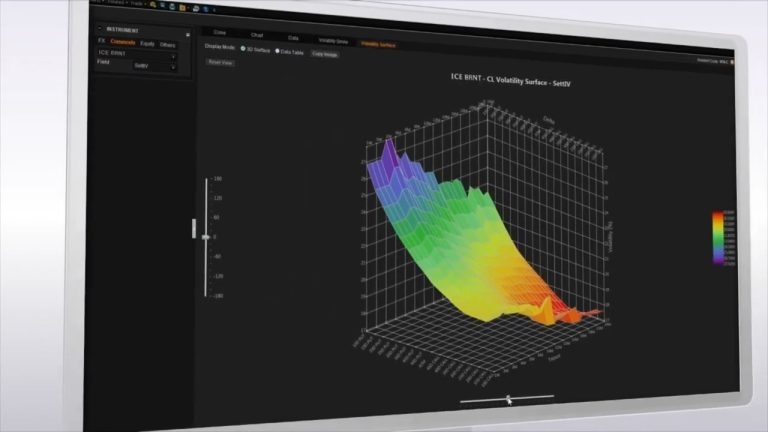 Video still of charting tool on Eikon desktop