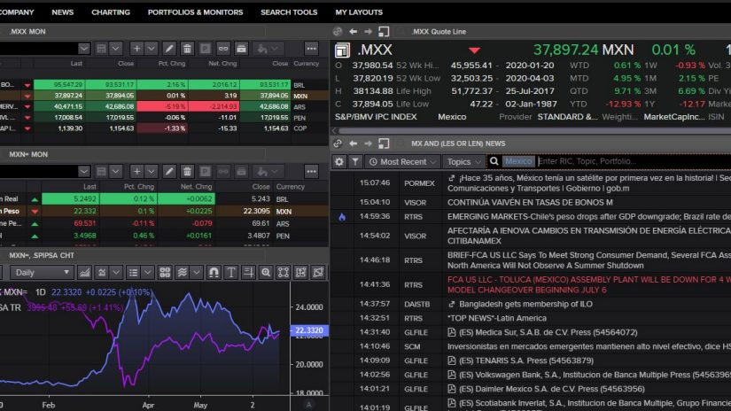 screenshot showing Wealth Management global market overview