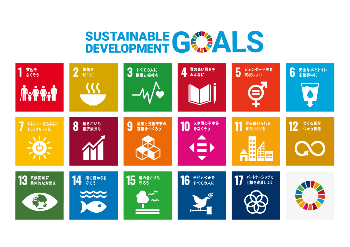 The 17 sustainable development goals of the UN with a distinct color representing and SDG.
