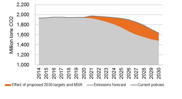 eu-carbon-price-average-screenshot1
