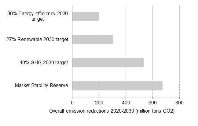 eu-carbon-price-average-screenshot2