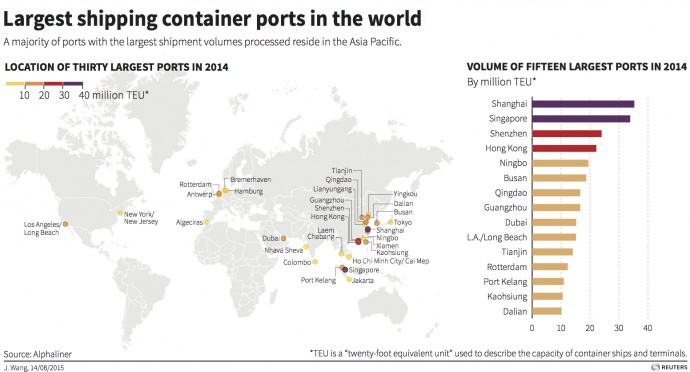 giant-cargo-ships-infographic4