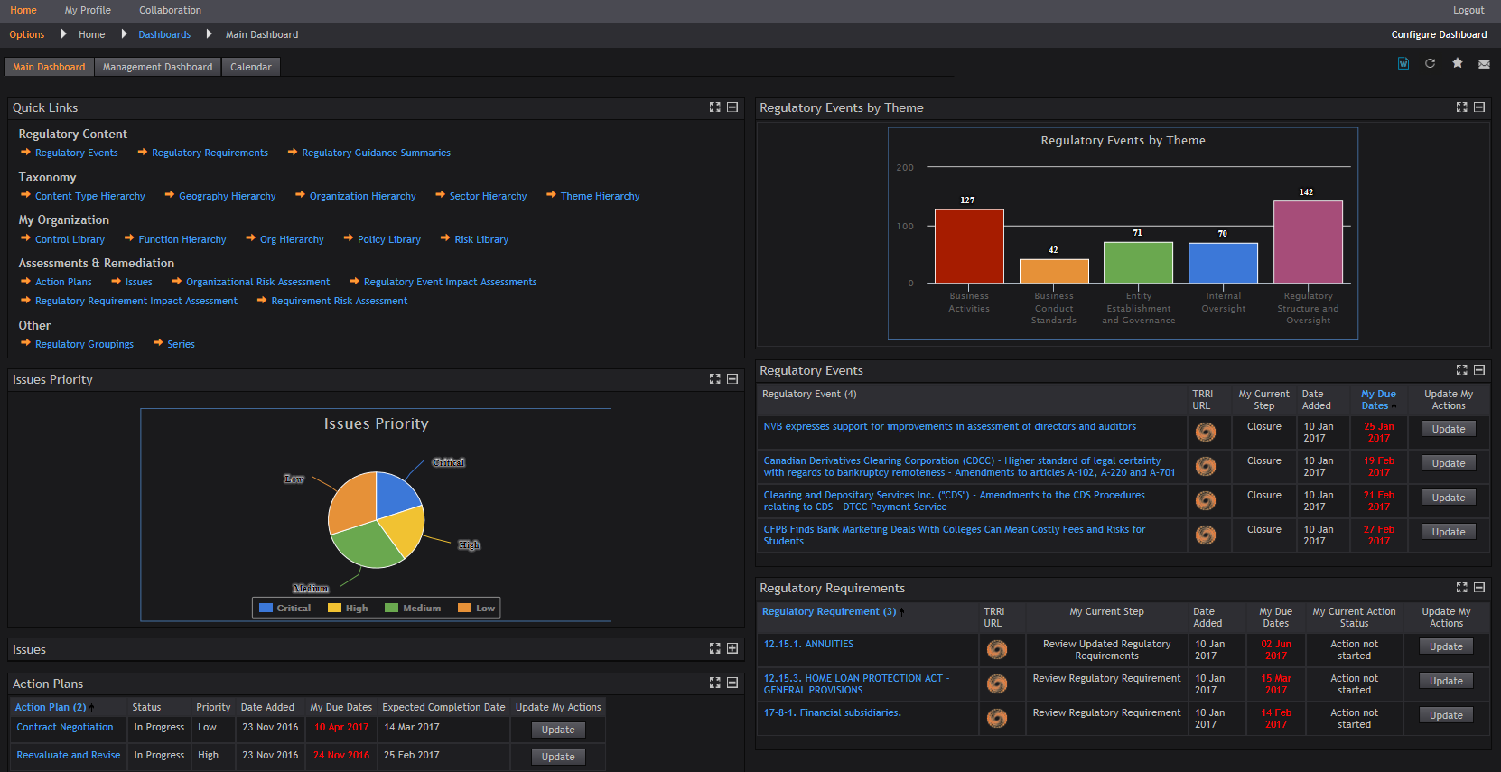Regulatory Change Management from Thomson Reuters: Dashboard view