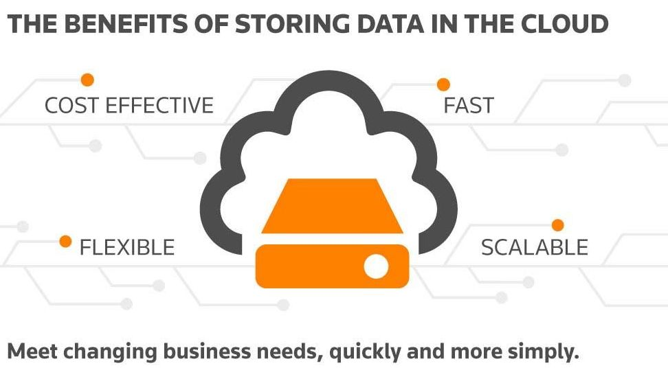 The benefits of storing data in the cloud