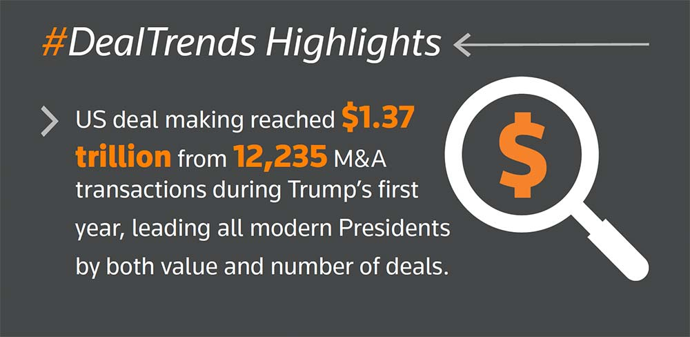 Deal Trends Highlights