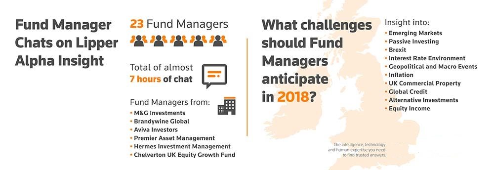 Fund Manager Chats on Lipper Alpha Insight/ What challenges should Fund Managers anticipate in 2018?