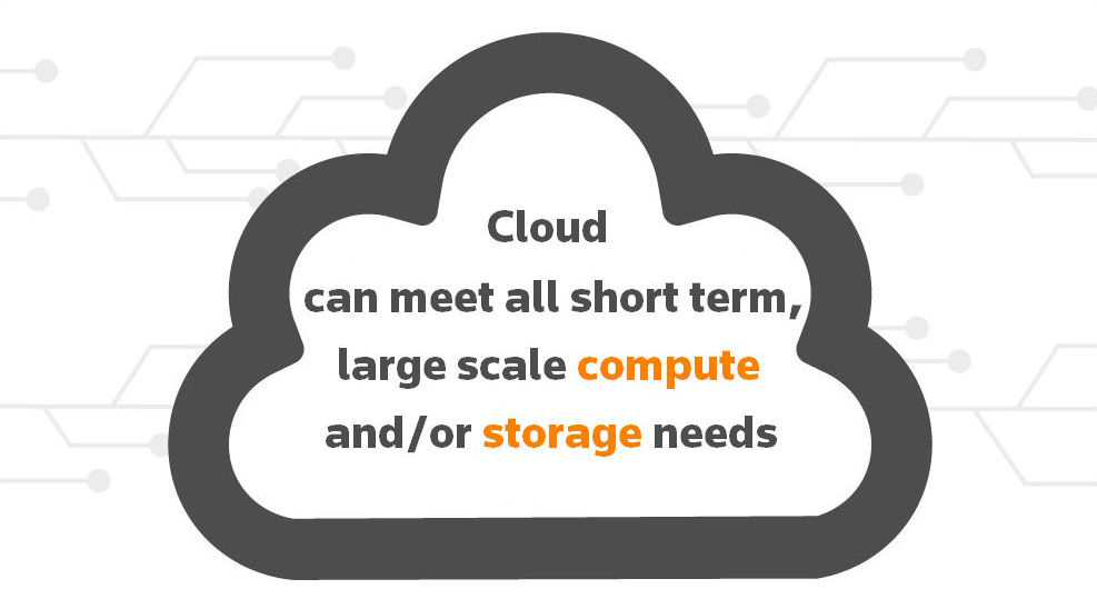 Cloud can meet all short-term, large-scale compute and/or storage needs