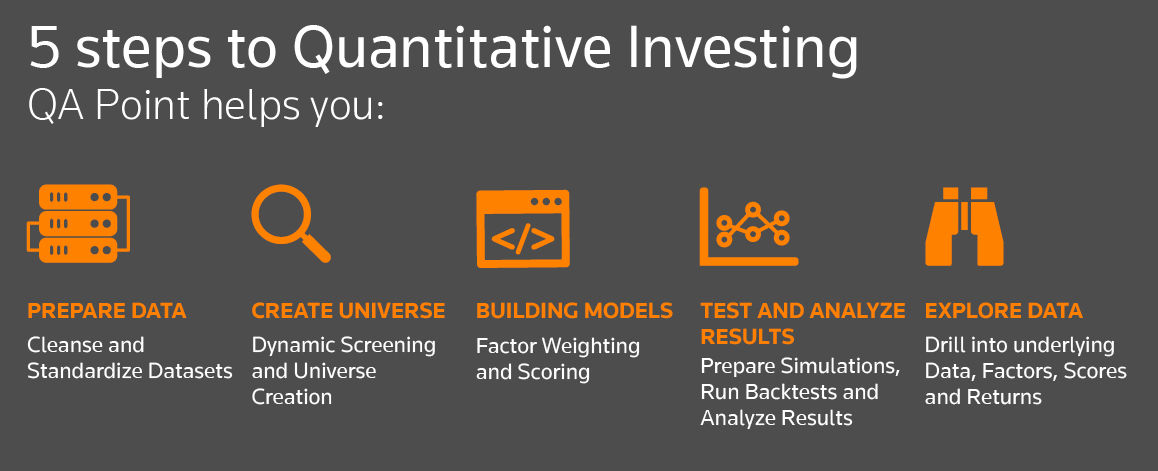 5 steps to Quantitative Investing
