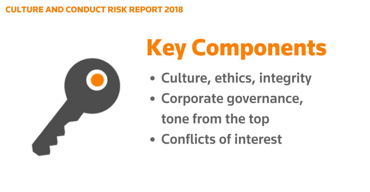 Culture and Conduct Risk survey Key Components