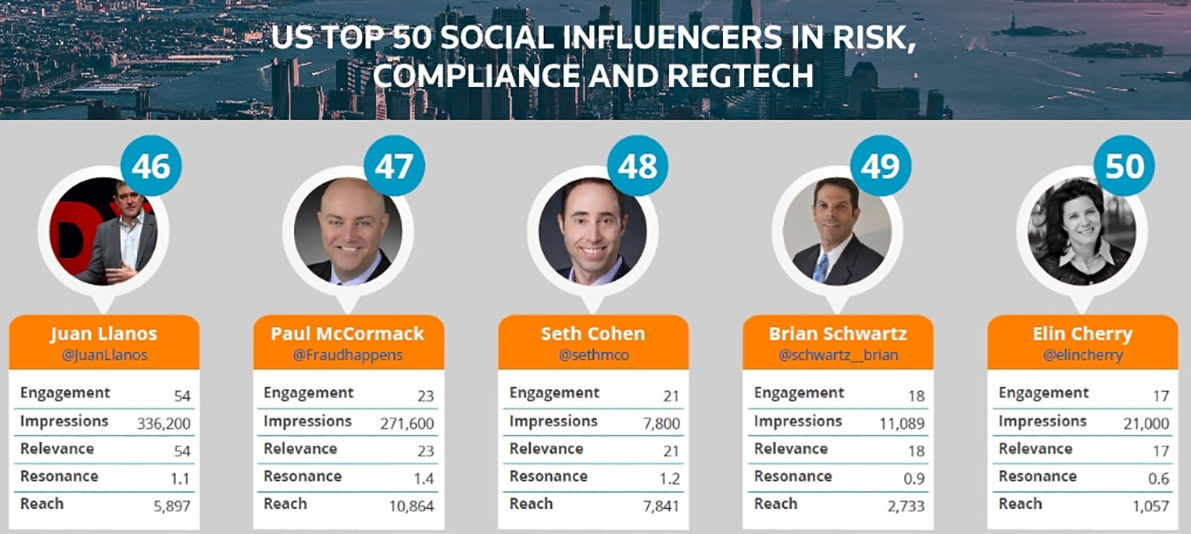 America's Top Social Influencers In Finance, Innovation And Risk 2017 Nos.46-50