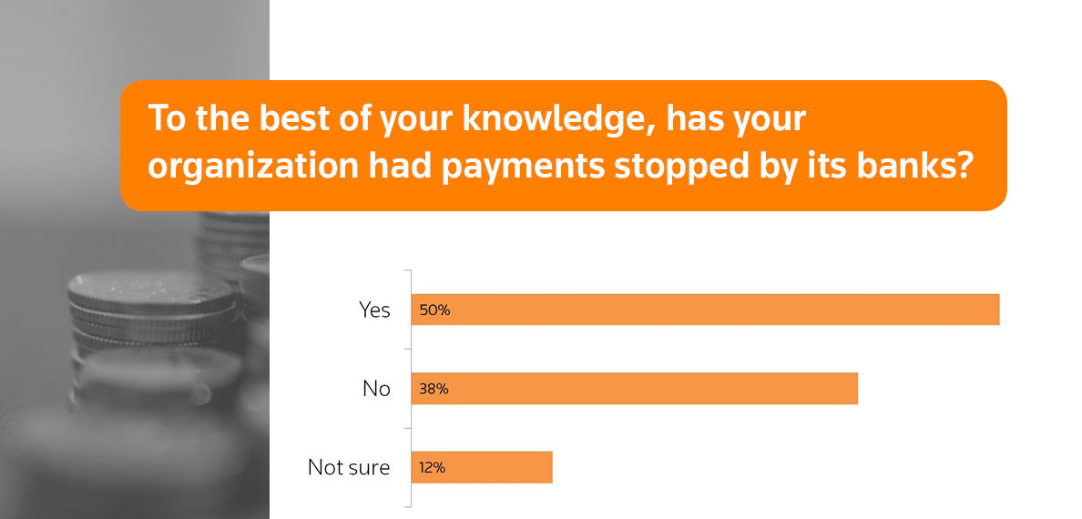 To the best of your knowledge, has your organization had payments stopped by its banks?