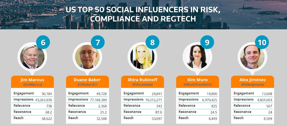 America's Top Social Influencers In Finance, Innovation And Risk 2017 Nos.6-10