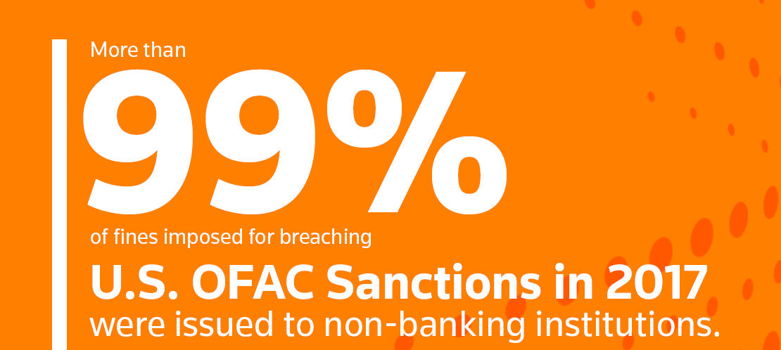 99% of fines imposed for breaching U.S. OFAC Sanctions in 2017 were issued to non-banking institutions