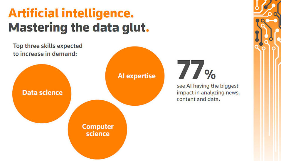 Investment research in a data-driven world. Alternative intelligence. Mastering the data glut.