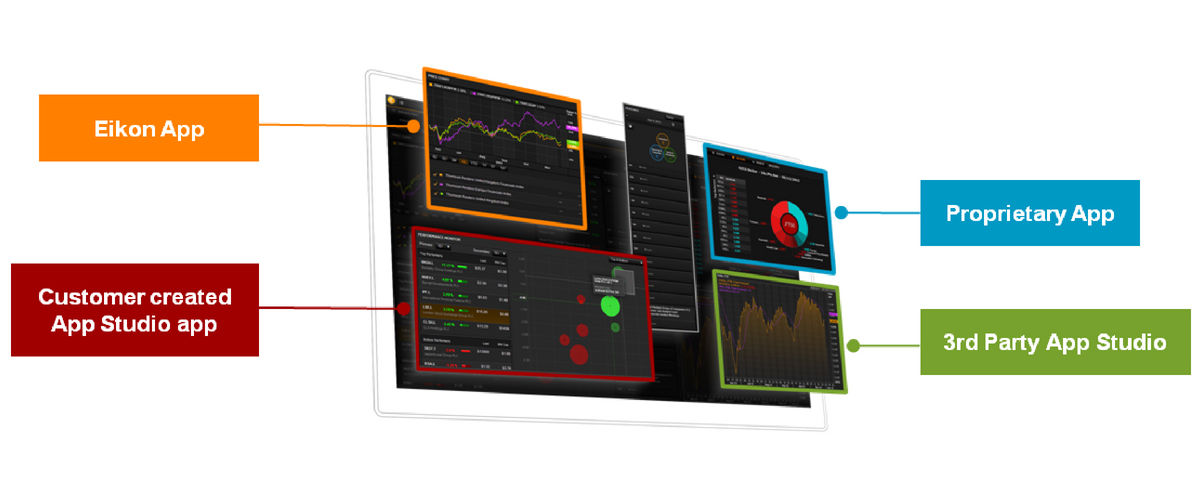Eikon App Studio: Global strength, local depth. Eikon App Studio