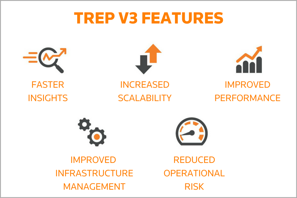 TREP V3 Features