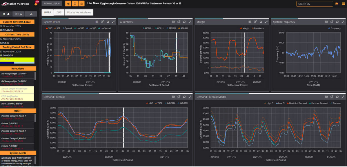 Eikon App Studio: Global strength, local depth. Market VuePoint by VuePoint Solutions