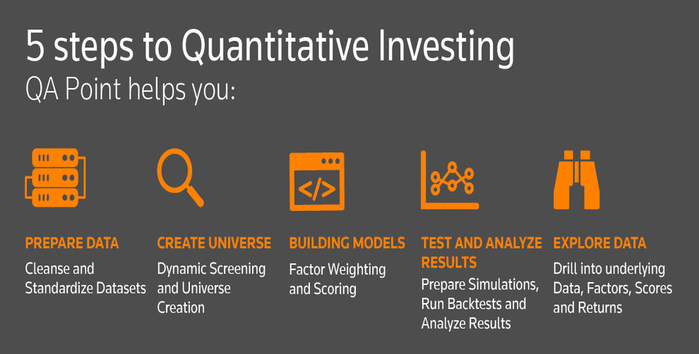 5 steps to quant investing