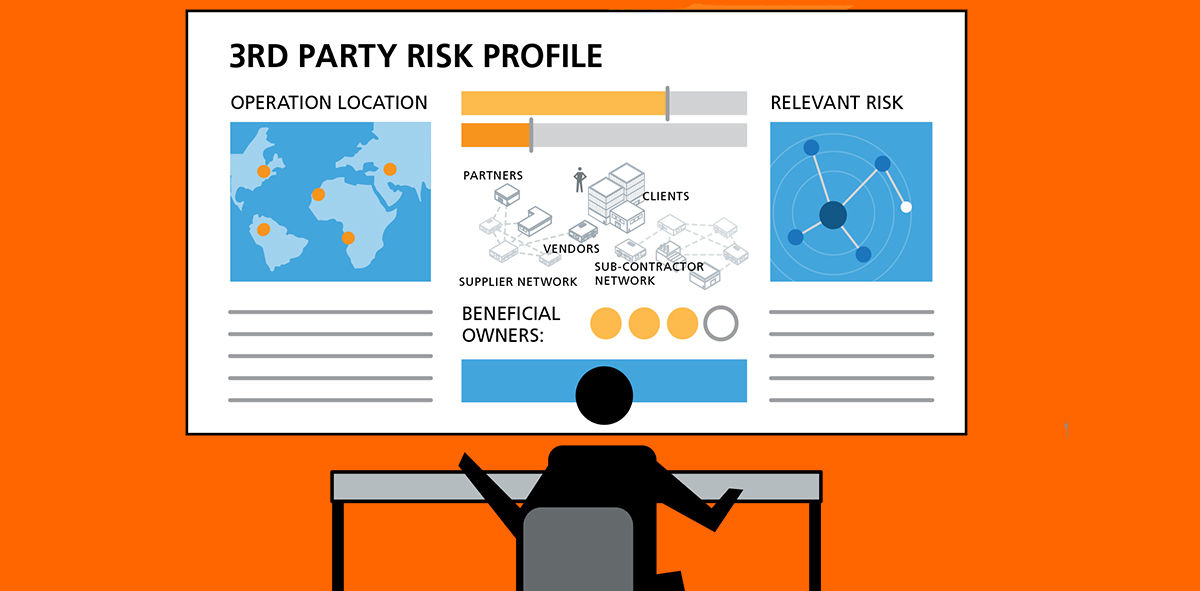 Winning the third party risk management challenge