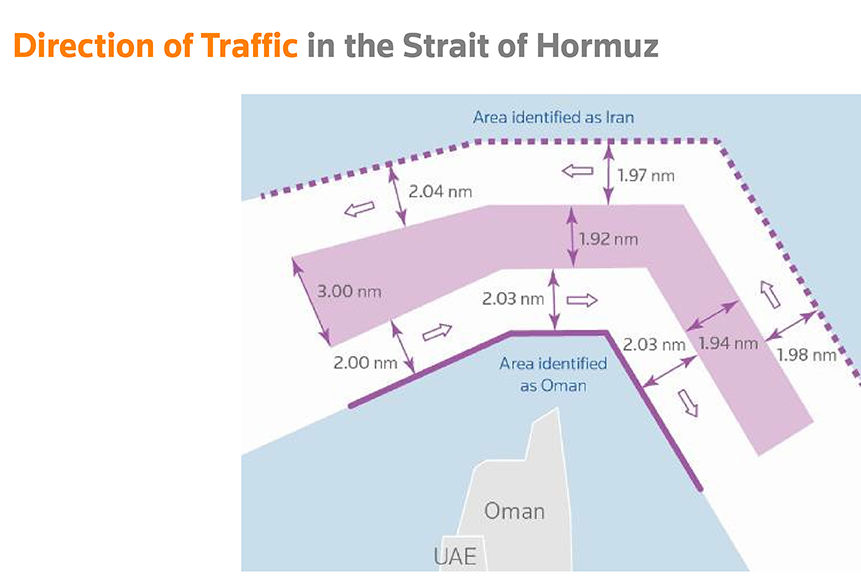 Strait of Hormuz: Can Iran halt the oil tankers Direction of traffic in the Strait of Hormuz