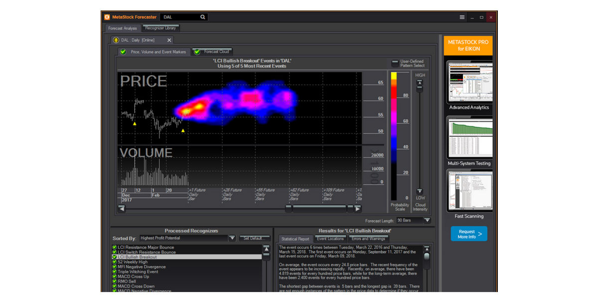 Eikon App Studio: 3 highlights for July. Forecaster