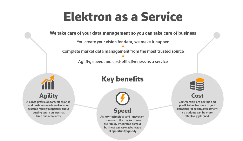 Elektron as a Service